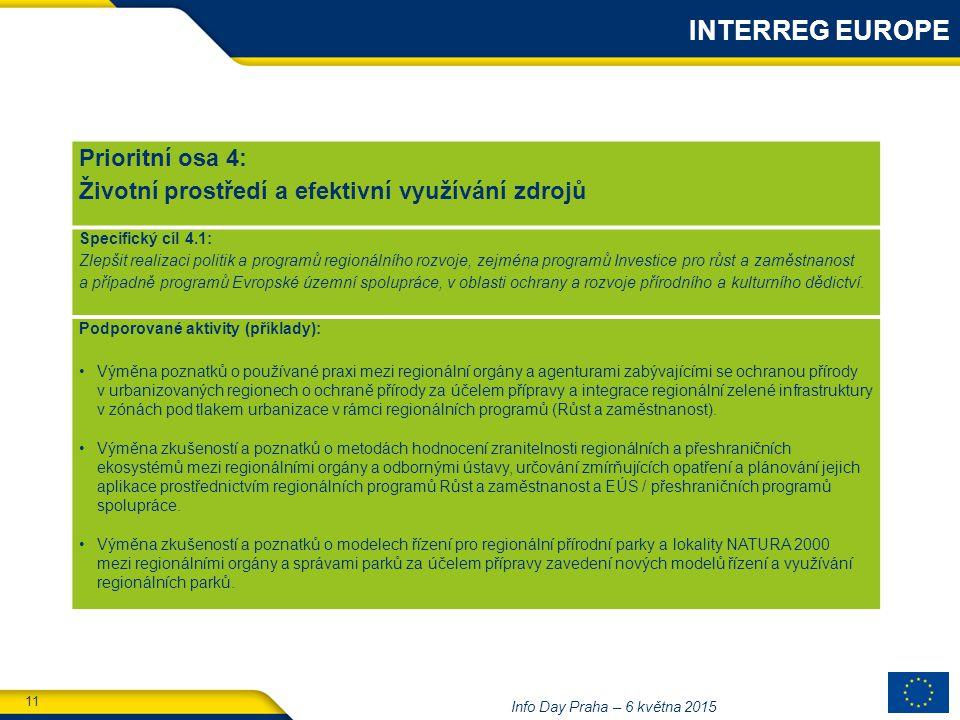 11 Info Day Praha – 6 května 2015 Prioritní osa 4: Životní prostředí a efektivní využívání zdrojů Specifický cíl 4.1: Zlepšit realizaci politik a programů regionálního rozvoje, zejména programů Investice pro růst a zaměstnanost a případně programů Evropské územní spolupráce, v oblasti ochrany a rozvoje přírodního a kulturního dědictví.