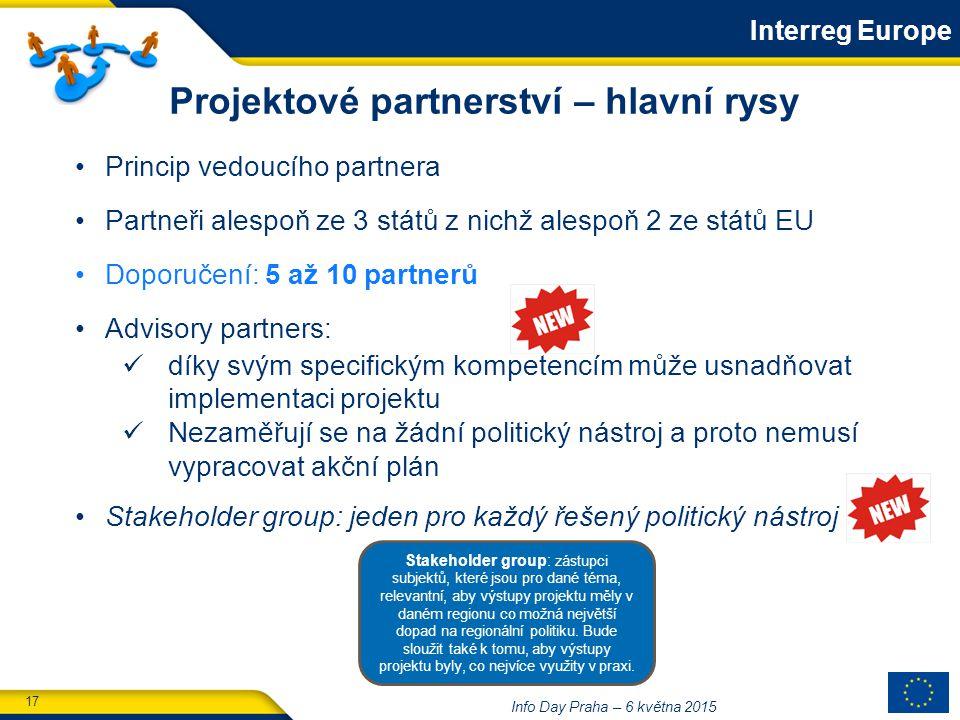 17 Info Day Praha – 6 května 2015 Princip vedoucího partnera Partneři alespoň ze 3 států z nichž alespoň 2 ze států EU Doporučení: 5 až 10 partnerů Advisory partners: díky svým specifickým kompetencím může usnadňovat implementaci projektu Nezaměřují se na žádní politický nástroj a proto nemusí vypracovat akční plán Stakeholder group: jeden pro každý řešený politický nástroj Projektové partnerství – hlavní rysy Interreg Europe Stakeholder group: zástupci subjektů, které jsou pro dané téma, relevantní, aby výstupy projektu měly v daném regionu co možná největší dopad na regionální politiku.