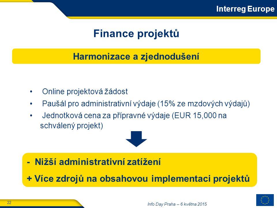 22 Info Day Praha – 6 května 2015 Online projektová žádost Paušál pro administrativní výdaje (15% ze mzdových výdajů) Jednotková cena za přípravné výdaje (EUR 15,000 na schválený projekt) Harmonizace a zjednodušení - Nižší administrativní zatížení + Více zdrojů na obsahovou implementaci projektů Finance projektů Interreg Europe