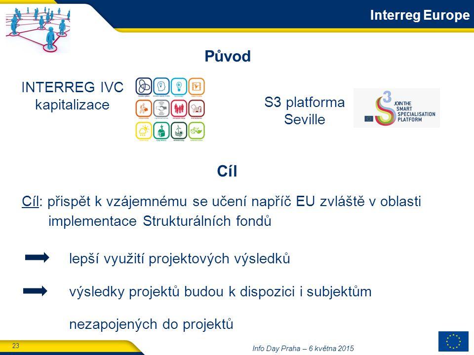23 Info Day Praha – 6 května 2015 Cíl: přispět k vzájemnému se učení napříč EU zvláště v oblasti implementace Strukturálních fondů lepší využití projektových výsledků výsledky projektů budou k dispozici i subjektům nezapojených do projektů INTERREG IVC kapitalizace S3 platforma Seville Původ Cíl Interreg Europe