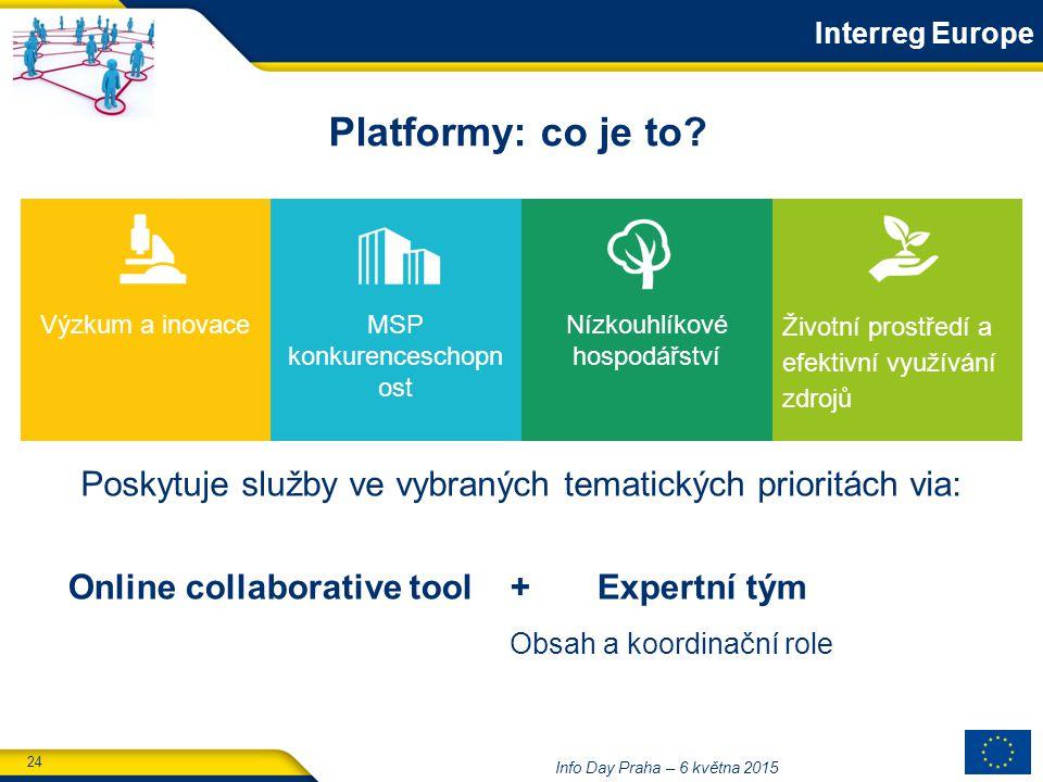 24 Info Day Praha – 6 května 2015 Online collaborative tool+ Expertní tým Obsah a koordinační role Poskytuje služby ve vybraných tematických prioritách via: Platformy: co je to.