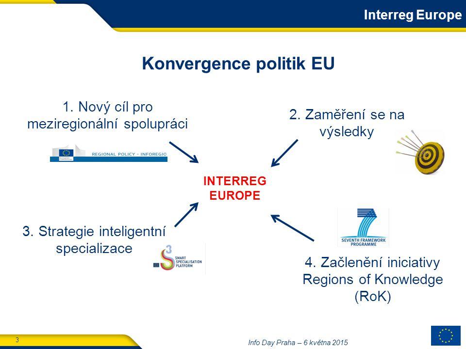 3 Info Day Praha – 6 května 2015 Konvergence politik EU 1.