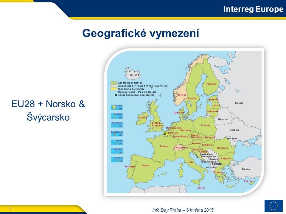 5 Info Day Praha – 6 května 2015 EU28 + Norsko & Švýcarsko Geografické vymezení Interreg Europe