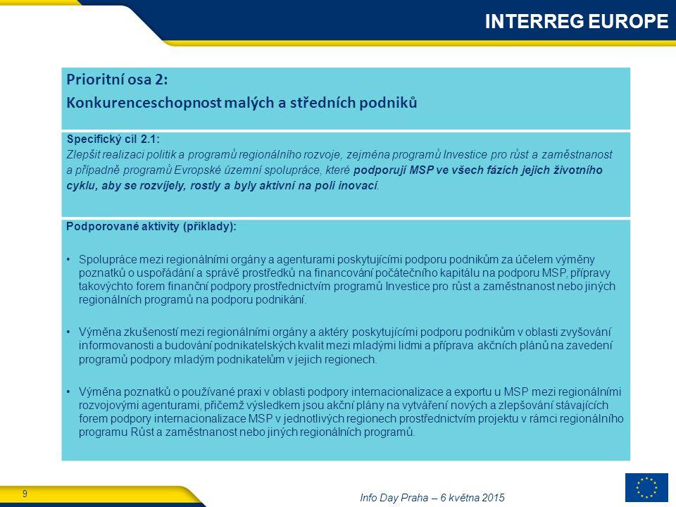 9 Info Day Praha – 6 května 2015 Prioritní osa 2: Konkurenceschopnost malých a středních podniků Specifický cíl 2.1: Zlepšit realizaci politik a programů regionálního rozvoje, zejména programů Investice pro růst a zaměstnanost a případně programů Evropské územní spolupráce, které podporují MSP ve všech fázích jejich životního cyklu, aby se rozvíjely, rostly a byly aktivní na poli inovací.