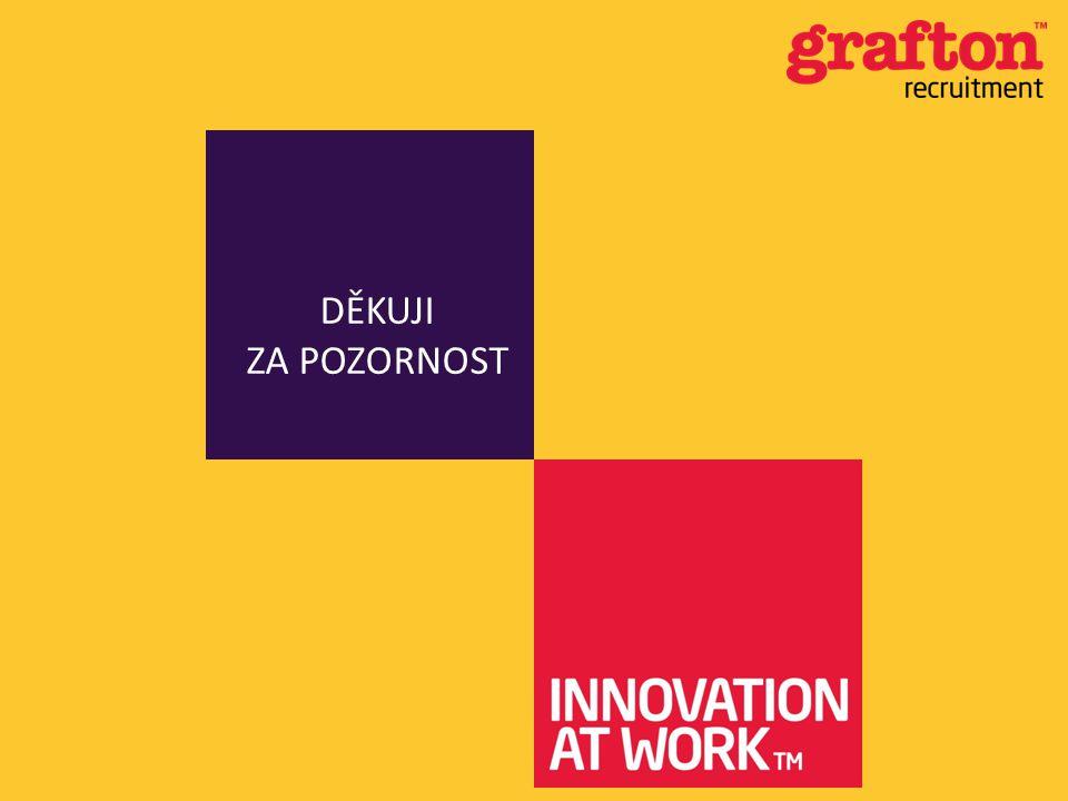 www.Grafton.cz DĚKUJI ZA POZORNOST