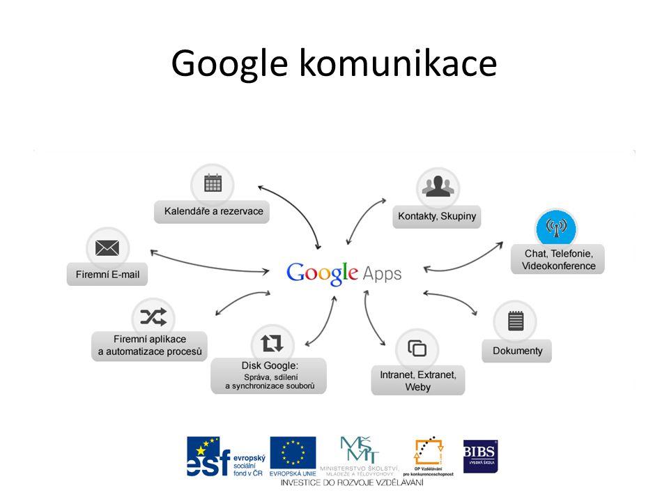 Google komunikace