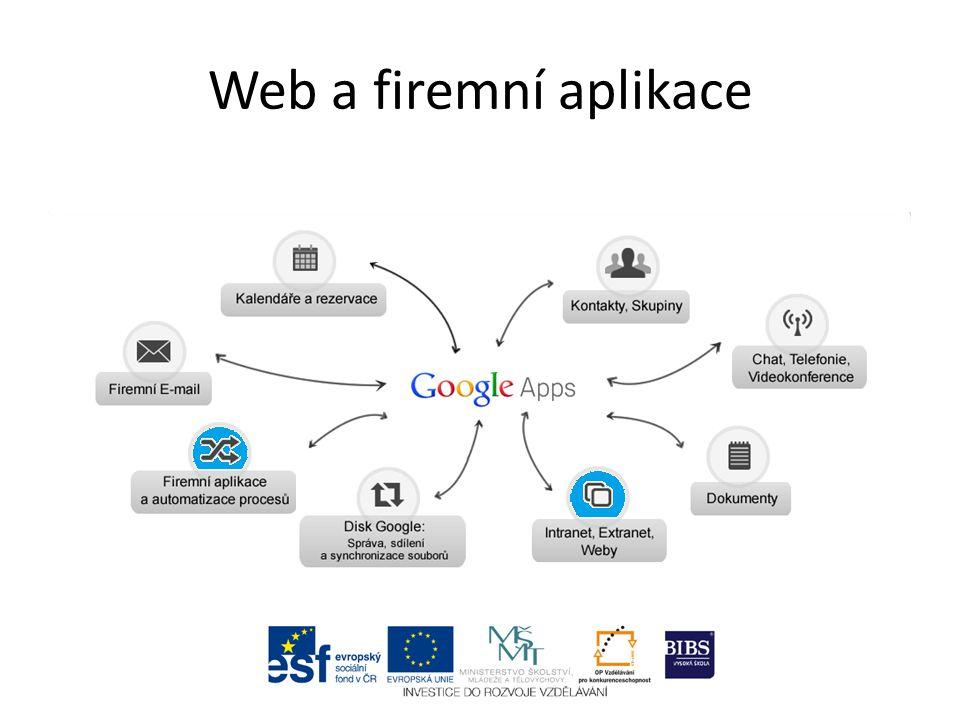 Web a firemní aplikace