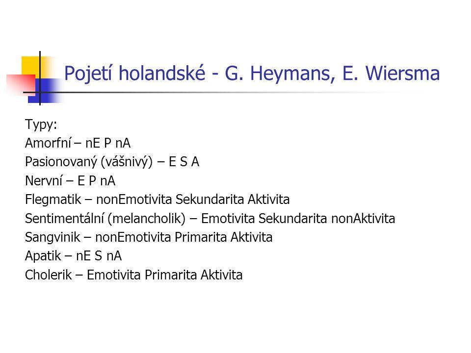 Pojetí holandské - G.Heymans, E.