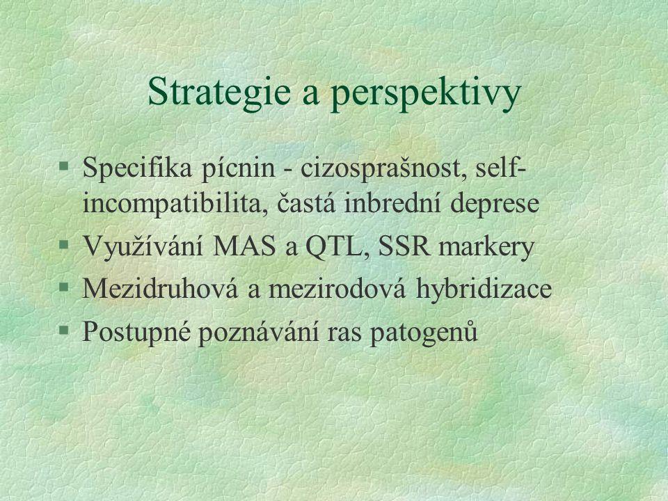 Strategie a perspektivy §Specifika pícnin - cizosprašnost, self- incompatibilita, častá inbrední deprese §Využívání MAS a QTL, SSR markery §Mezidruhová a mezirodová hybridizace §Postupné poznávání ras patogenů