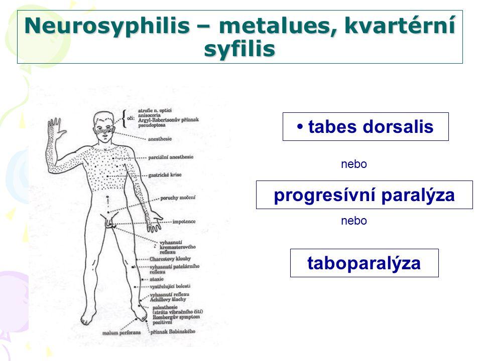 progresívní paralýza tabes dorsalis taboparalýza nebo Neurosyphilis – metalues, kvartérní syfilis
