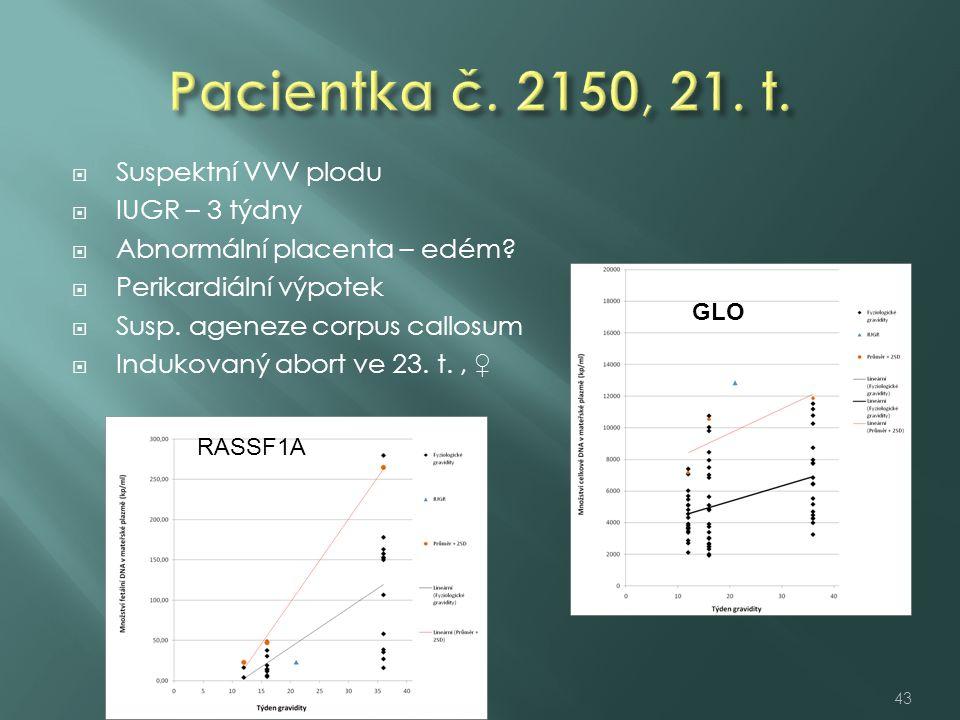 Suspektní VVV plodu  IUGR – 3 týdny  Abnormální placenta – edém?  Perikardiální výpotek  Susp. ageneze corpus callosum  Indukovaný abort ve 23.