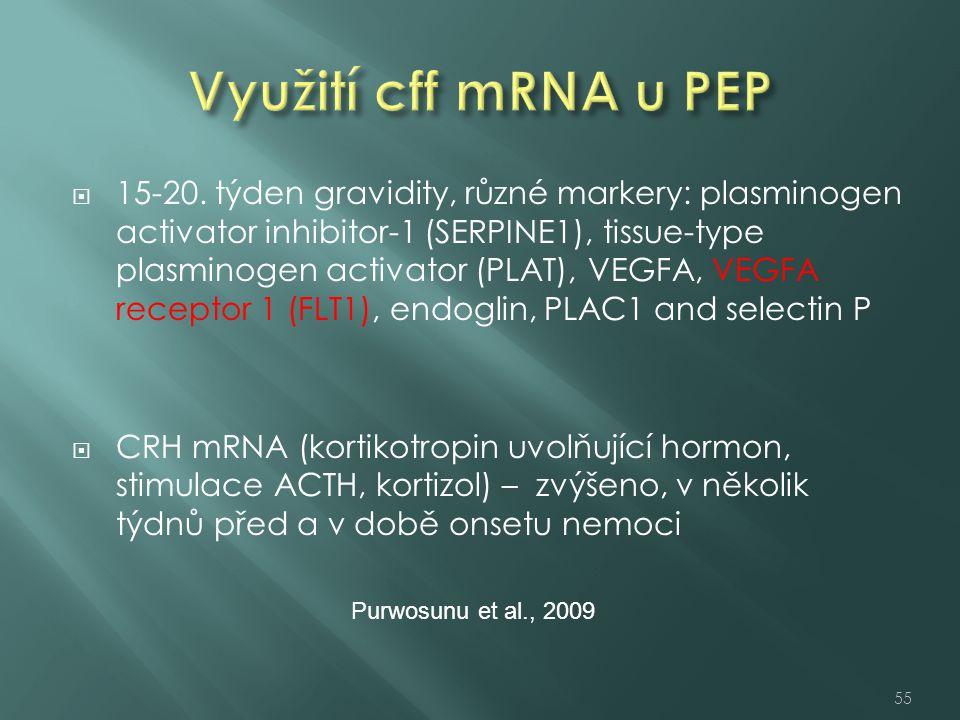  15-20. týden gravidity, různé markery: plasminogen activator inhibitor-1 (SERPINE1), tissue-type plasminogen activator (PLAT), VEGFA, VEGFA receptor