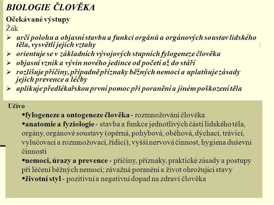 1.Fylogeneze člověka 2.Prenatální vývoj člověka 3.Postnatální vývoj člověka 4.Tkáně 5.Kosterní soustava: Krejčí a spol.