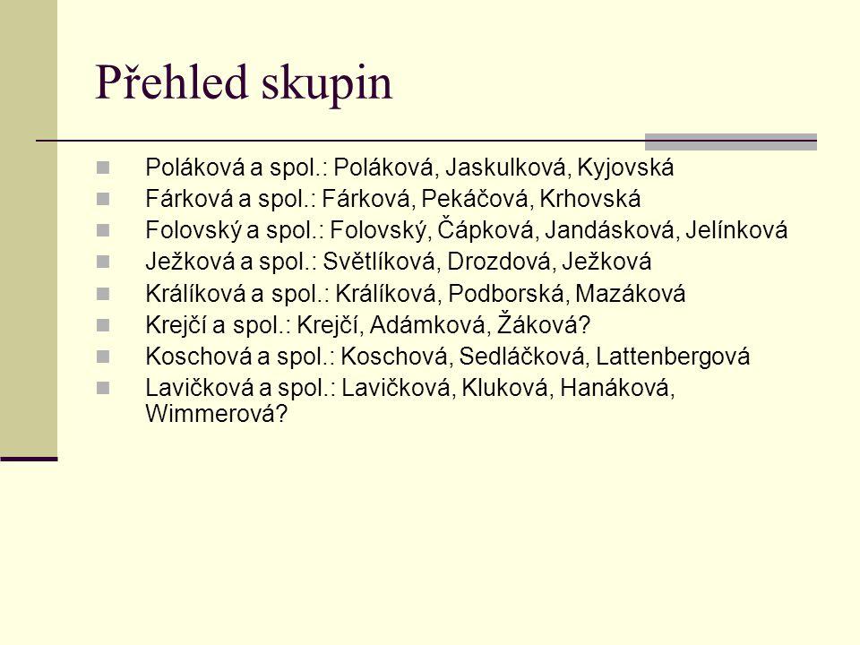 Přehled skupin Poláková a spol.: Poláková, Jaskulková, Kyjovská Fárková a spol.: Fárková, Pekáčová, Krhovská Folovský a spol.: Folovský, Čápková, Jand