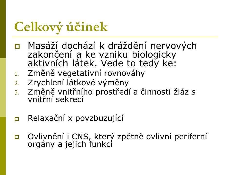 Doporučená literatura  Žaloudek, K.: Masáž.