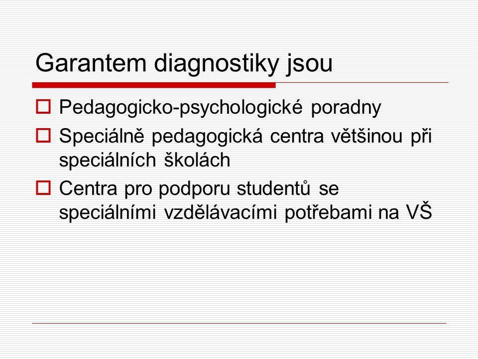 Garantem diagnostiky jsou  Pedagogicko-psychologické poradny  Speciálně pedagogická centra většinou při speciálních školách  Centra pro podporu stu
