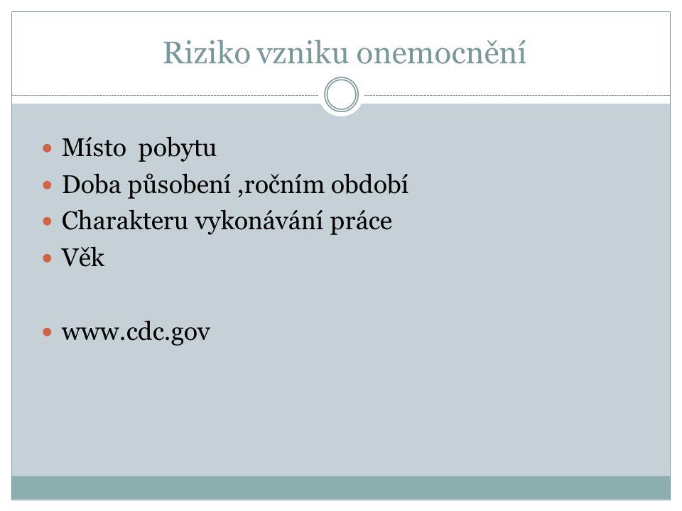 Riziko vzniku onemocnění Místo pobytu Doba působení,ročním období Charakteru vykonávání práce Věk www.cdc.gov