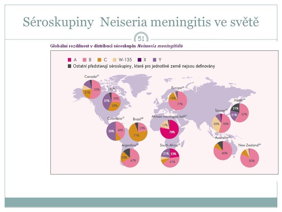 Séroskupiny Neiseria meningitis ve světě 51