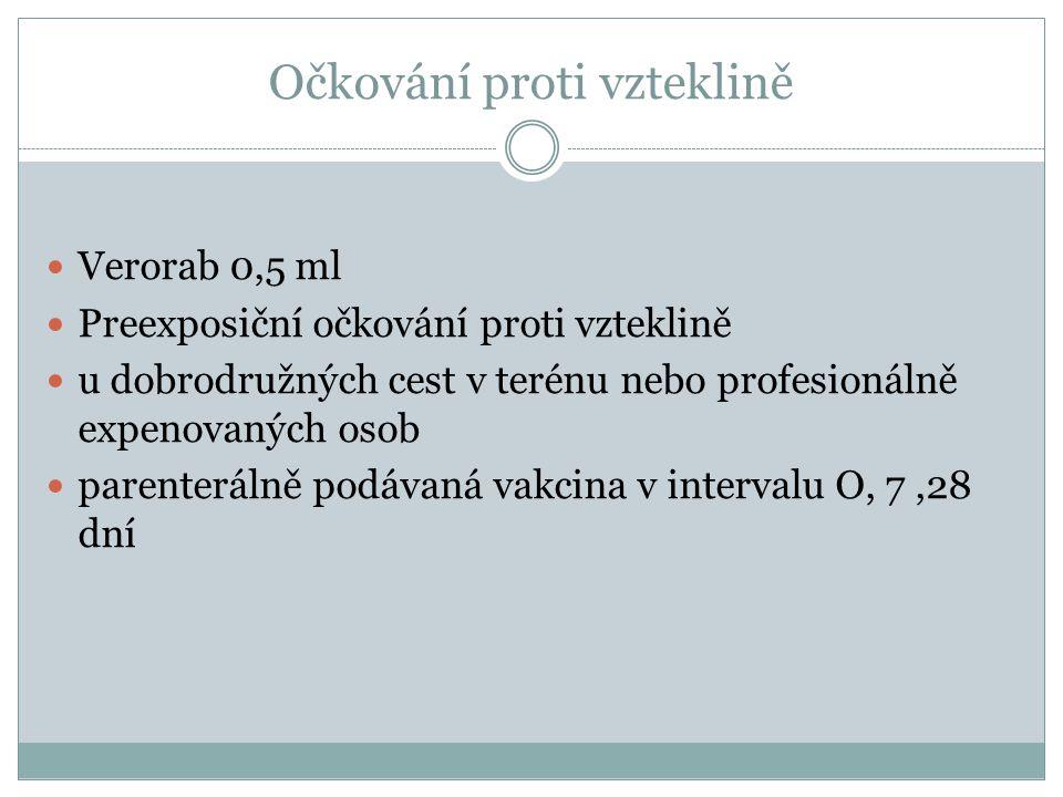 Očkování proti vzteklině Verorab 0,5 ml Preexposiční očkování proti vzteklině u dobrodružných cest v terénu nebo profesionálně expenovaných osob paren