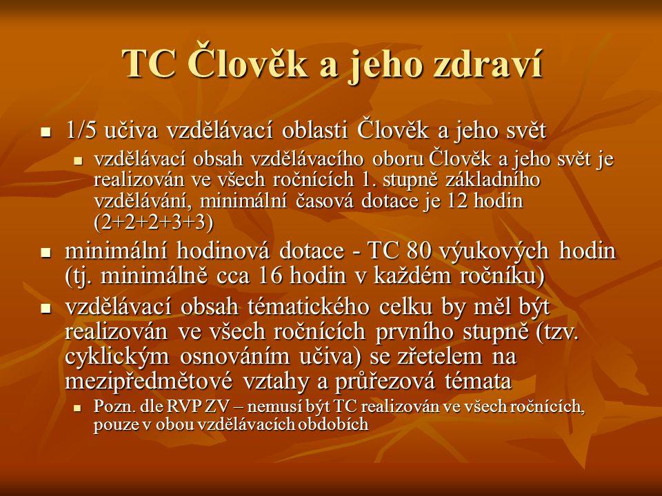 TC Člověk a jeho zdraví 1/5 učiva vzdělávací oblasti Člověk a jeho svět 1/5 učiva vzdělávací oblasti Člověk a jeho svět vzdělávací obsah vzdělávacího