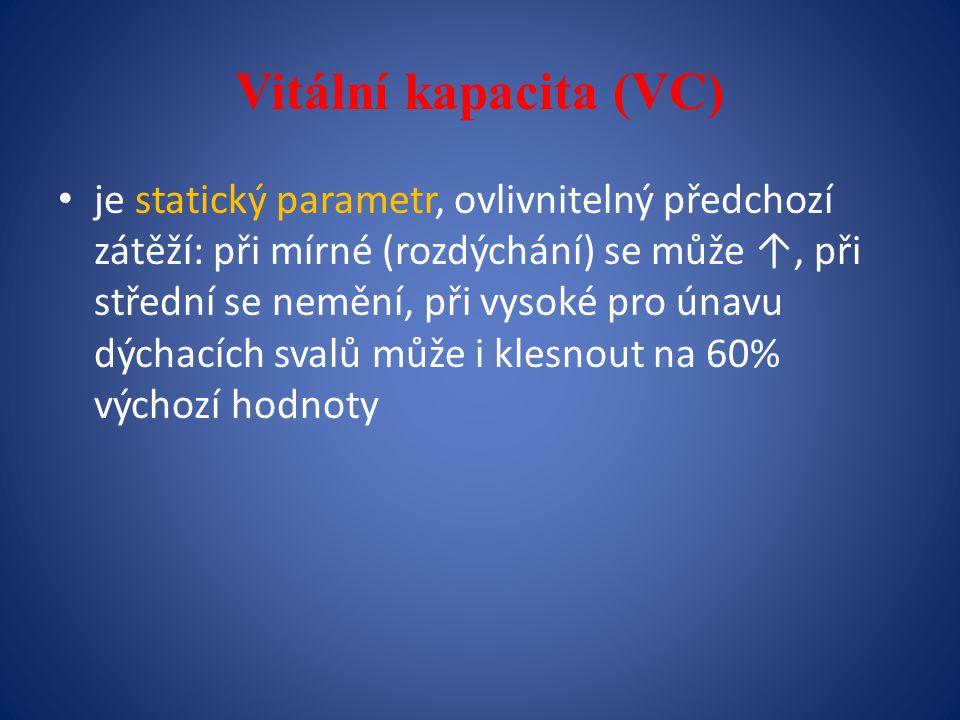 Vitální kapacita (VC) je statický parametr, ovlivnitelný předchozí zátěží: při mírné (rozdýchání) se může ↑, při střední se nemění, při vysoké pro únavu dýchacích svalů může i klesnout na 60% výchozí hodnoty