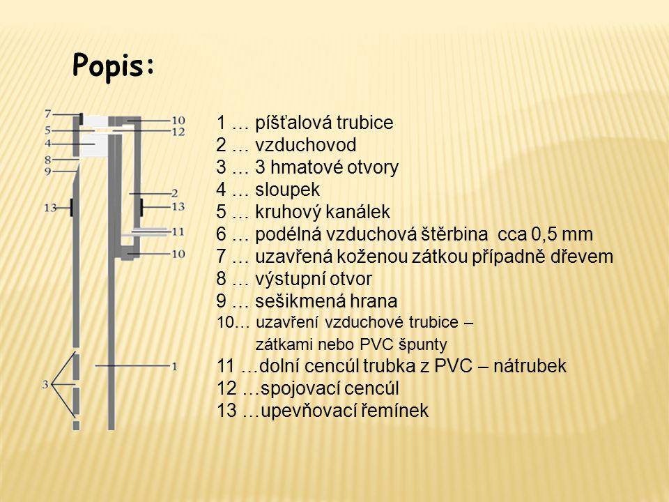 Popis: 1 … píšťalová trubice 2 … vzduchovod 3 … 3 hmatové otvory 4 … sloupek 5 … kruhový kanálek 6 … podélná vzduchová štěrbina cca 0,5 mm 7 … uzavřená koženou zátkou případně dřevem 8 … výstupní otvor 9 … sešikmená hrana 10… uzavření vzduchové trubice – zátkami nebo PVC špunty 11 …dolní cencúl trubka z PVC – nátrubek 12 …spojovací cencúl 13 …upevňovací řemínek
