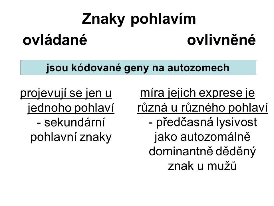 Znaky pohlavím ovládanéovlivněné projevují se jen u jednoho pohlaví - sekundární pohlavní znaky míra jejich exprese je různá u různého pohlaví - předč