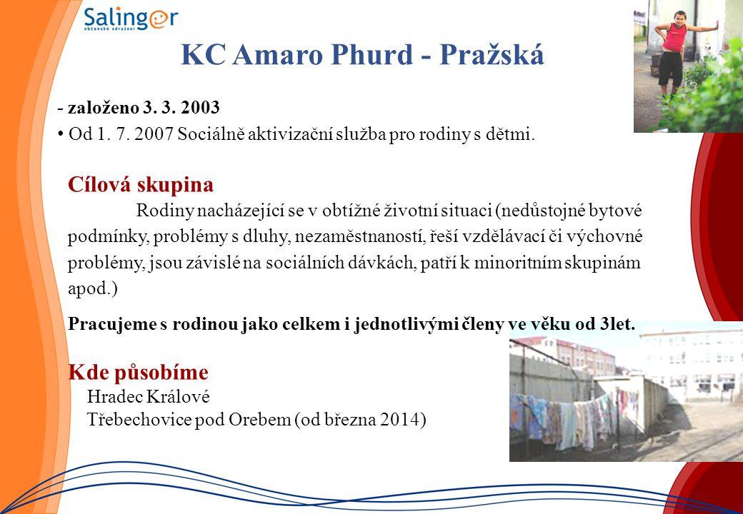 KC Amaro Phurd - Pražská Cílová skupina Rodiny nacházející se v obtížné životní situaci (nedůstojné bytové podmínky, problémy s dluhy, nezaměstnaností