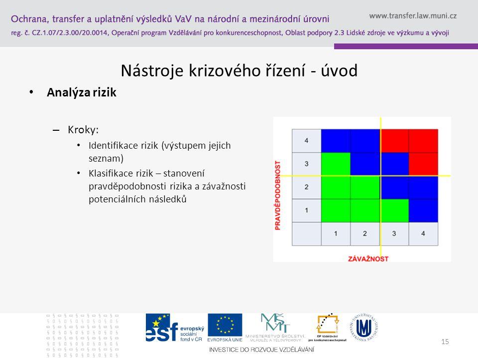 Nástroje krizového řízení - úvod Analýza rizik – Kroky: Identifikace rizik (výstupem jejich seznam) Klasifikace rizik – stanovení pravděpodobnosti rizika a závažnosti potenciálních následků 15