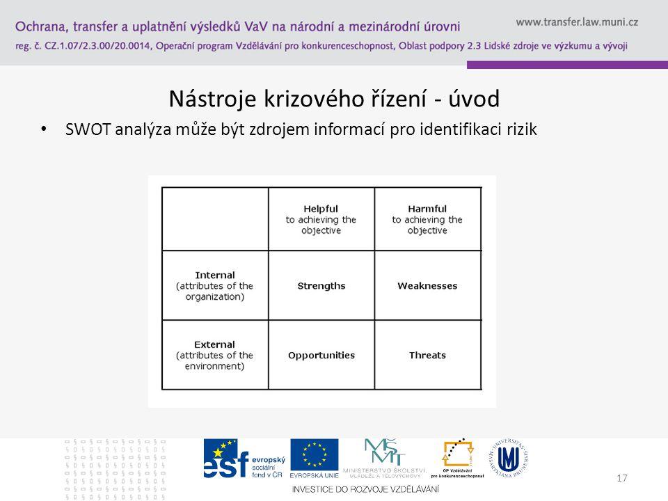 Nástroje krizového řízení - úvod SWOT analýza může být zdrojem informací pro identifikaci rizik 17
