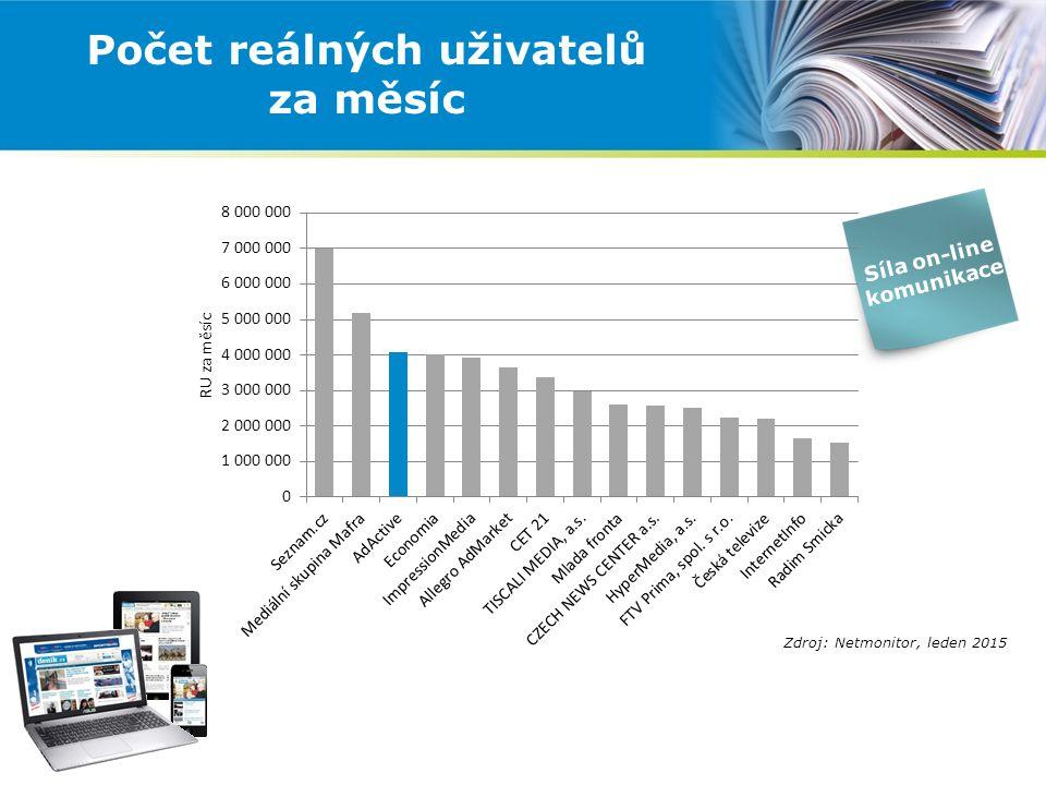 Počet reálných uživatelů za měsíc Zdroj: Netmonitor, leden 2015 Síla on-line komunikace