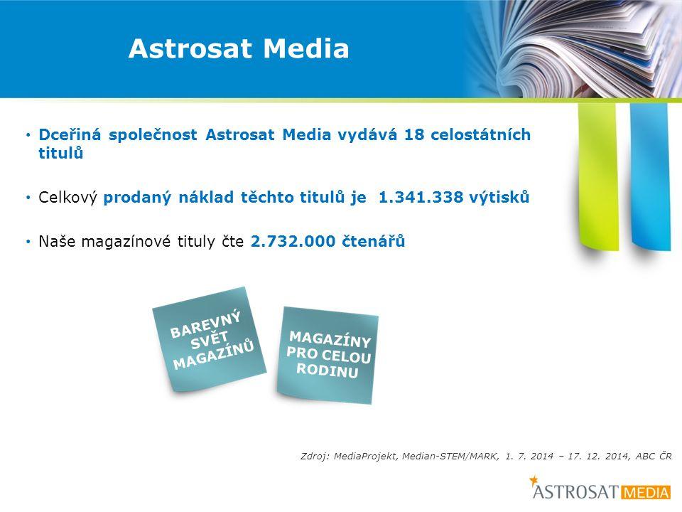 Dceřiná společnost Astrosat Media vydává 18 celostátních titulů Celkový prodaný náklad těchto titulů je 1.341.338 výtisků Naše magazínové tituly čte 2.732.000 čtenářů Zdroj: MediaProjekt, Median-STEM/MARK, 1.