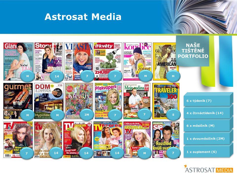 Astrosat Media 14 M M 7 7 2M M M M M M M M M M M 7 7 7 7 7 7 7 7 7 7 14 S S 1 x suplement (S) 1 x dvouměsíčník (2M) 6 x měsíčník (M) 4 x čtrnáctideník (14) 6 x týdeník (7) NAŠE TIŠTĚNÉ PORTFOLIO