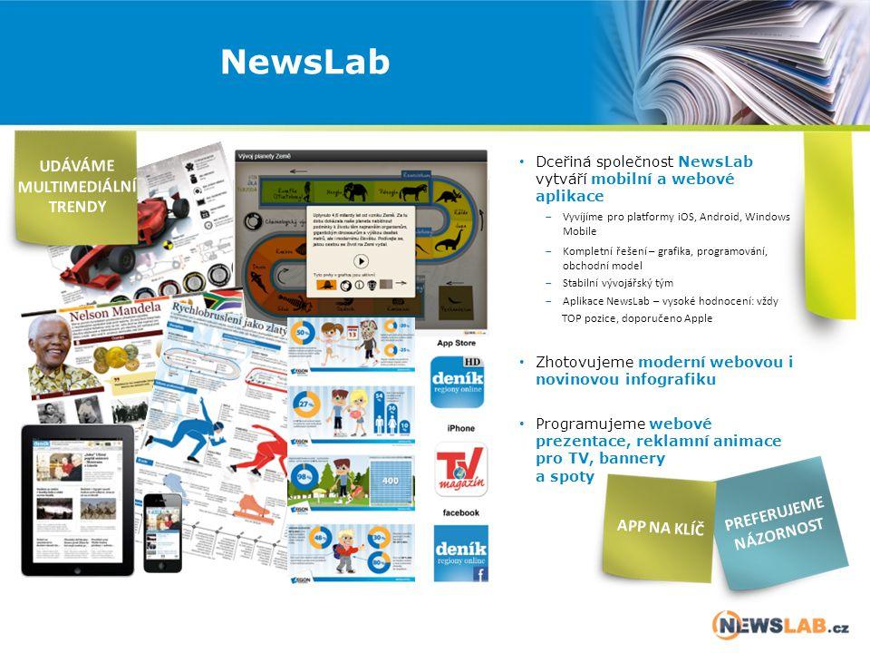 Dceřiná společnost NewsLab vytváří mobilní a webové aplikace ‒Vyvíjíme pro platformy iOS, Android, Windows Mobile ‒Kompletní řešení – grafika, programování, obchodní model ‒Stabilní vývojářský tým ‒Aplikace NewsLab – vysoké hodnocení: vždy TOP pozice, doporučeno Apple Zhotovujeme moderní webovou i novinovou infografiku Programujeme webové prezentace, reklamní animace pro TV, bannery a spoty NewsLab UDÁVÁME MULTIMEDIÁLNÍ TRENDY PREFERUJEME NÁZORNOST APP NA KLÍČ