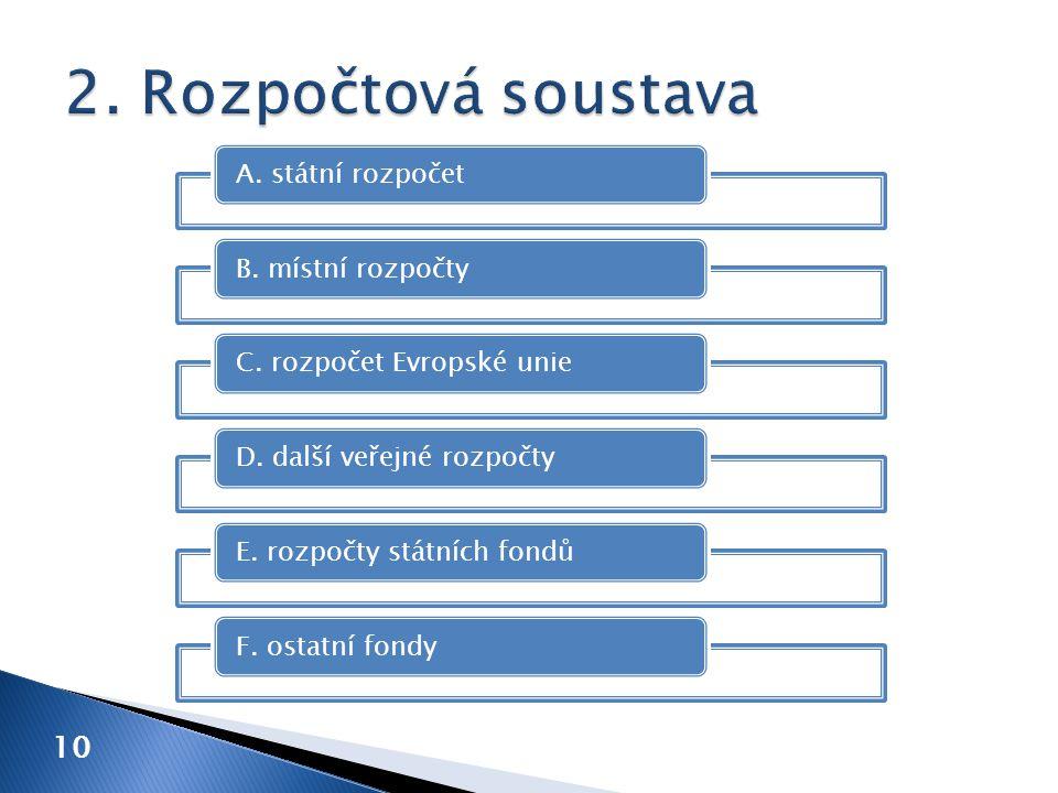 10 A. státní rozpočetB. místní rozpočtyC. rozpočet Evropské unieD. další veřejné rozpočtyE. rozpočty státních fondůF. ostatní fondy