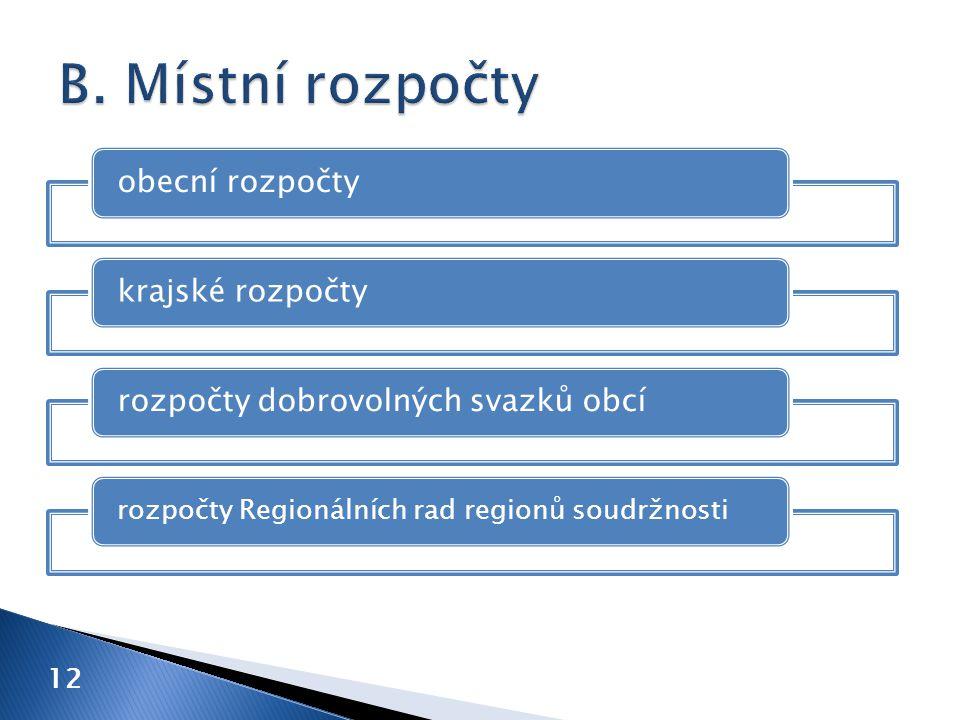 12 obecní rozpočtykrajské rozpočtyrozpočty dobrovolných svazků obcí rozpočty Regionálních rad regionů soudržnosti