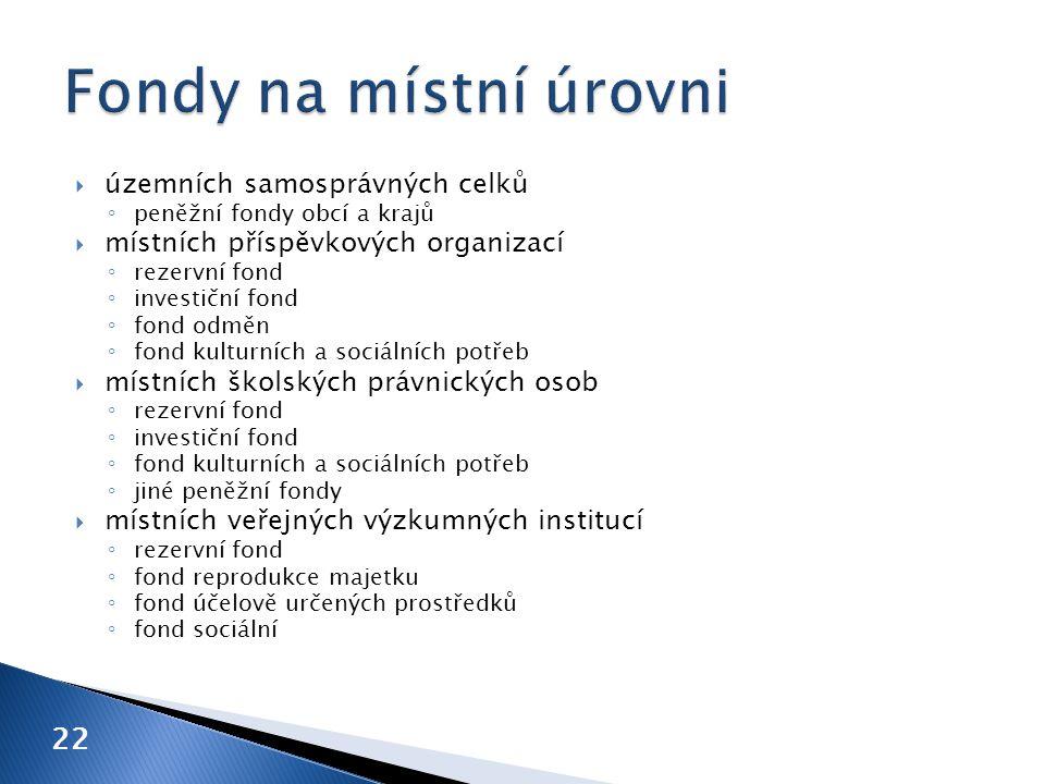  územních samosprávných celků ◦ peněžní fondy obcí a krajů  místních příspěvkových organizací ◦ rezervní fond ◦ investiční fond ◦ fond odměn ◦ fond