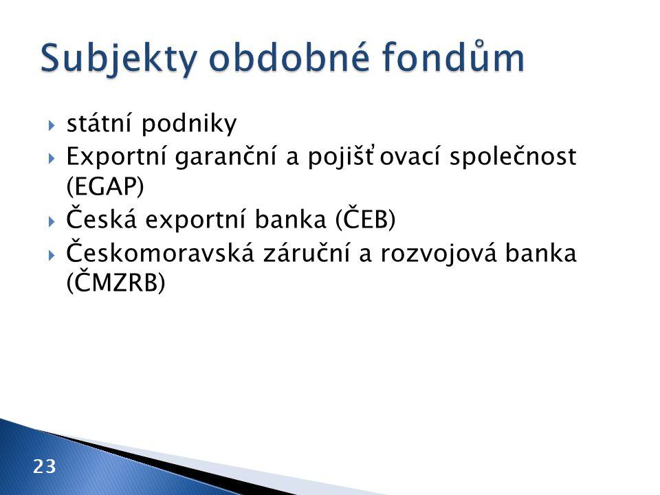 státní podniky  Exportní garanční a pojišťovací společnost (EGAP)  Česká exportní banka (ČEB)  Českomoravská záruční a rozvojová banka (ČMZRB) 23