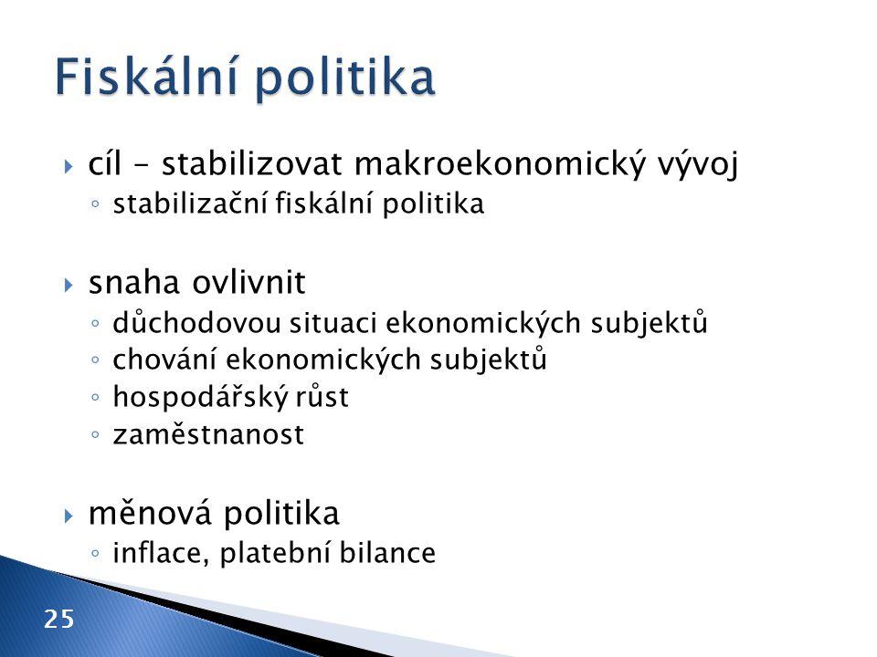 cíl – stabilizovat makroekonomický vývoj ◦ stabilizační fiskální politika  snaha ovlivnit ◦ důchodovou situaci ekonomických subjektů ◦ chování ekon