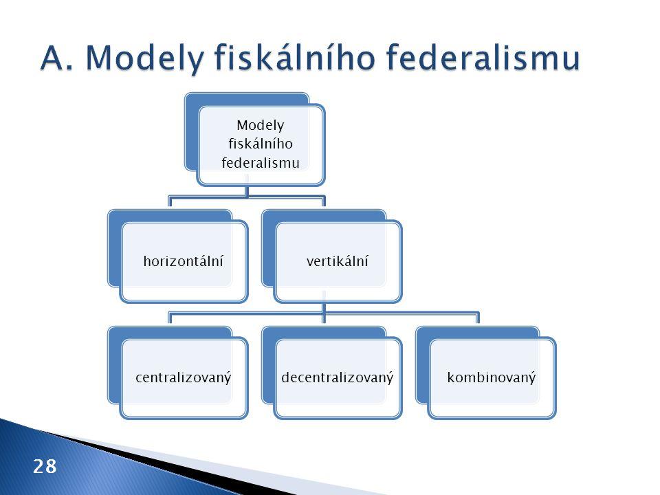 28 Modely fiskálního federalismu horizontálnívertikálnícentralizovanýdecentralizovanýkombinovaný