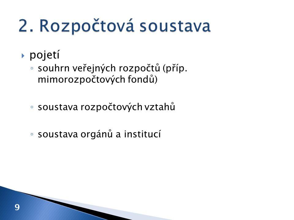  pojetí ◦ souhrn veřejných rozpočtů (příp. mimorozpočtových fondů) ◦ soustava rozpočtových vztahů ◦ soustava orgánů a institucí 9