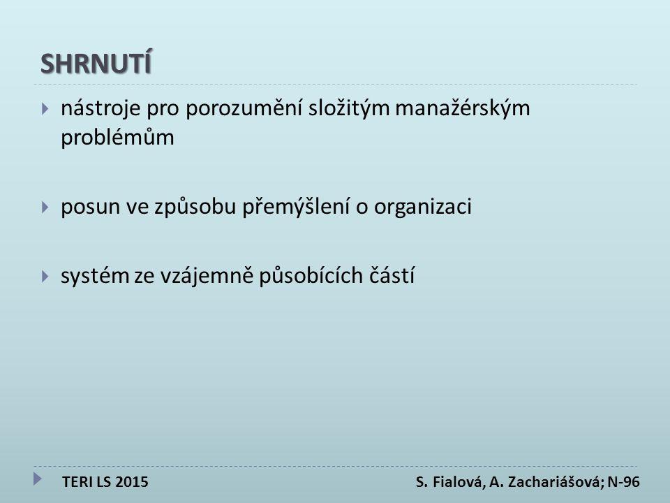 SHRNUTÍ  nástroje pro porozumění složitým manažérským problémům  posun ve způsobu přemýšlení o organizaci  systém ze vzájemně působících částí TERI LS 2015 S.