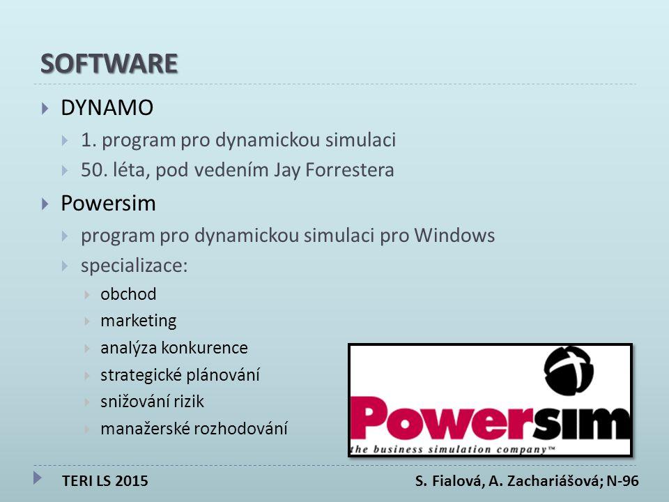 SOFTWARE  DYNAMO  1. program pro dynamickou simulaci  50.