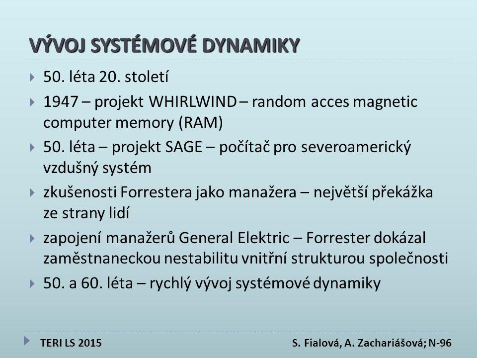 VÝVOJ SYSTÉMOVÉ DYNAMIKY  50. léta 20.