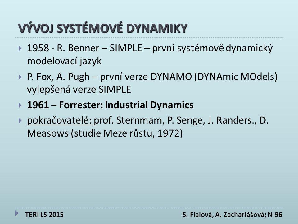 VÝVOJ SYSTÉMOVÉ DYNAMIKY  1958 - R.
