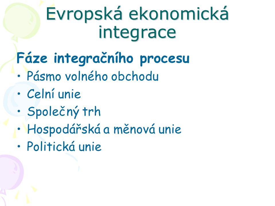 Evropská ekonomická integrace Fáze integračního procesu Pásmo volného obchodu Celní unie Společný trh Hospodářská a měnová unie Politická unie