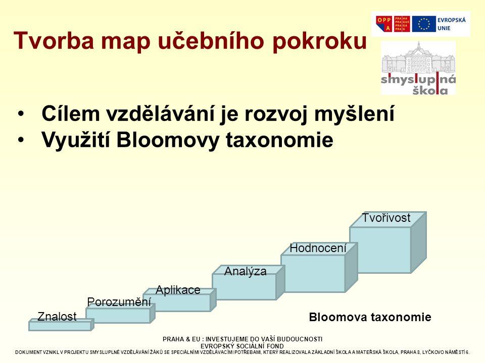 Tvorba map učebního pokroku Porozumění Aplikace Znalost Analýza Hodnocení Tvořivost Cílem vzdělávání je rozvoj myšlení Využití Bloomovy taxonomie Bloo