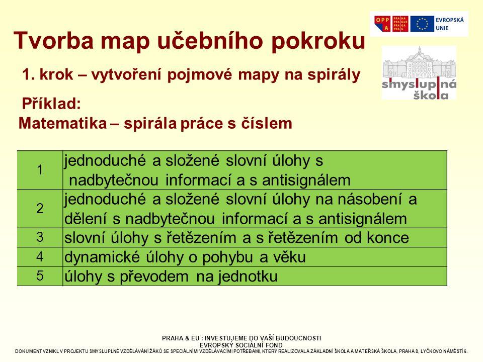 Tvorba map učebního pokroku 1. krok – vytvoření pojmové mapy na spirály 1 jednoduché a složené slovní úlohy s nadbytečnou informací a s antisignálem 2