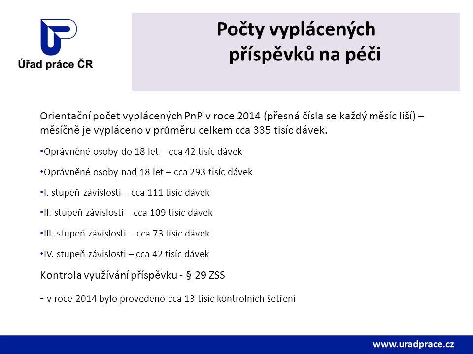 Orientační počet vyplácených PnP v roce 2014 (přesná čísla se každý měsíc liší) – měsíčně je vypláceno v průměru celkem cca 335 tisíc dávek. Oprávněné