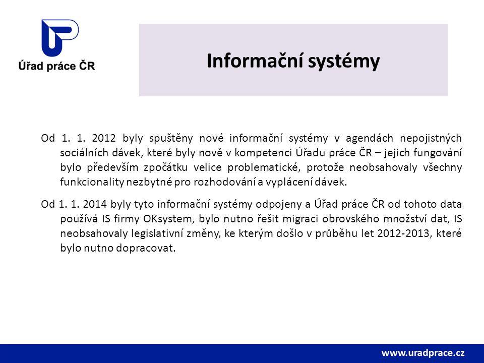 Od 1. 1. 2012 byly spuštěny nové informační systémy v agendách nepojistných sociálních dávek, které byly nově v kompetenci Úřadu práce ČR – jejich fun
